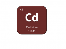 Periodic table entry for Cadmium that include the atomic number, abbreviation and mass