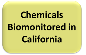 "Yellow box with black text that reads ""chemicals biomonitored in California"""